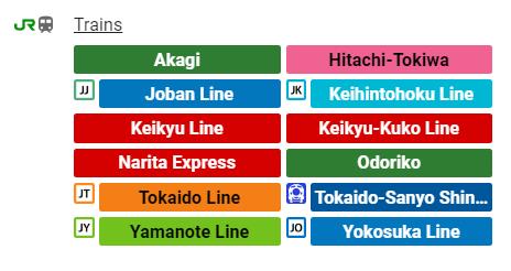 Shinagawa lines